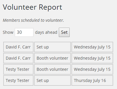 volunteer_report