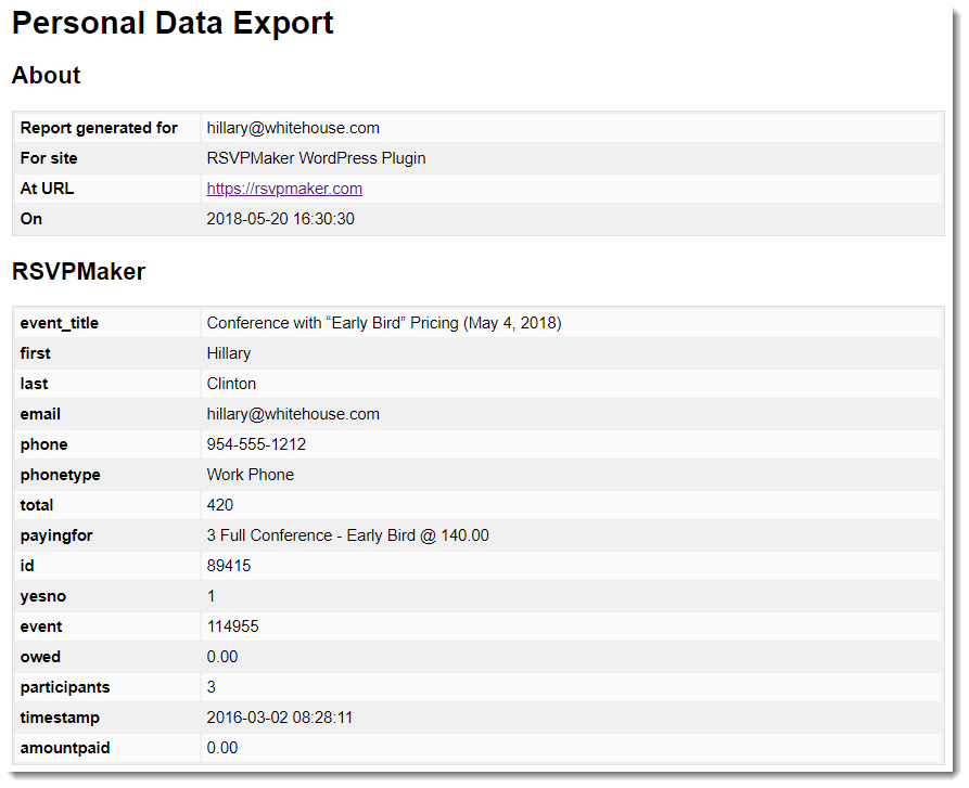 rsvpmaker personal data